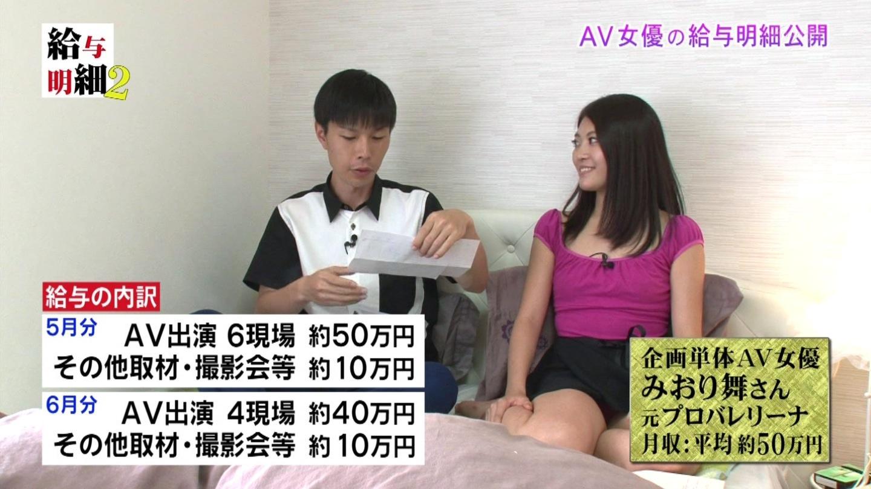中出沒人權!Coser受邀拍攝同人AV「片酬7小時9萬圓」直呼價格太便宜!
