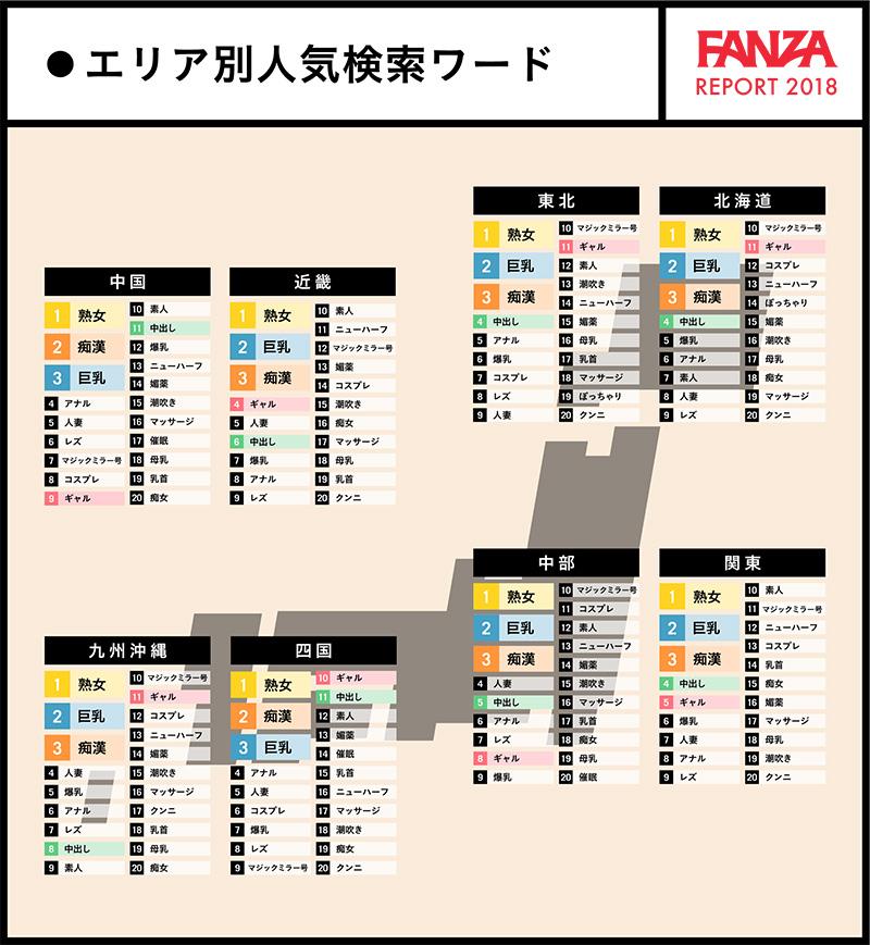 FANZA公布《2018熱搜情色關鍵字》,老人最愛巨乳熟女「松下紗榮子」!