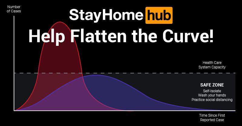 【限免】《Pornhub》宣布全球「免費Premium」一個月!你願意主動居家隔離嗎?