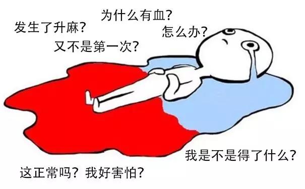 為什麼啪啪無高潮快感,之後還會音道會流血?
