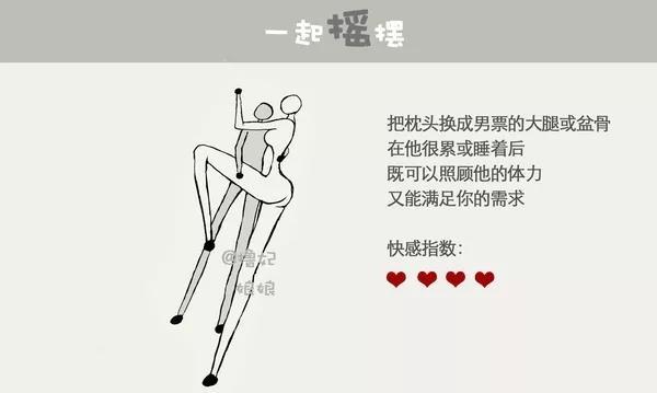 初級女性自慰教學指南(有圖有真相)